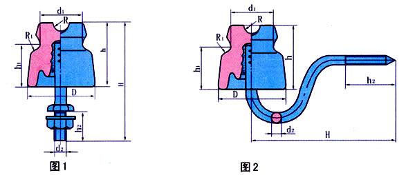 低压架空电力线路瓷绝缘子